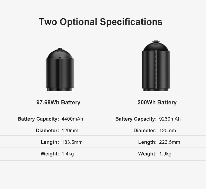 chasing-m2-underwater-drone-battery-specifications.png